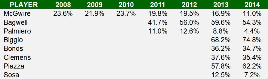 Chart (2014-11-30)